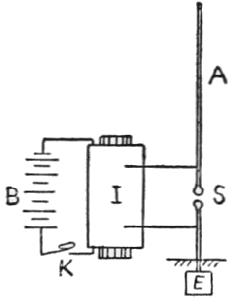 PSM V63 D111 Simple marconi antenna.png