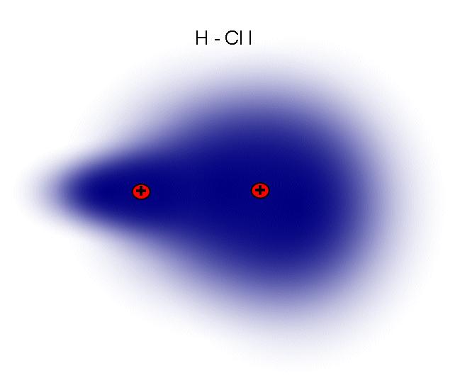 Polare Atombindung  U2013 Wikipedia