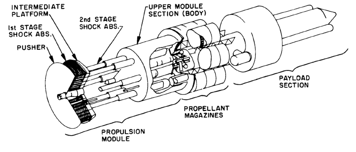 spacecraft are conventional explosives viable for pulsedspacecraft are conventional explosives viable for pulsed propulsion? space exploration stack exchange