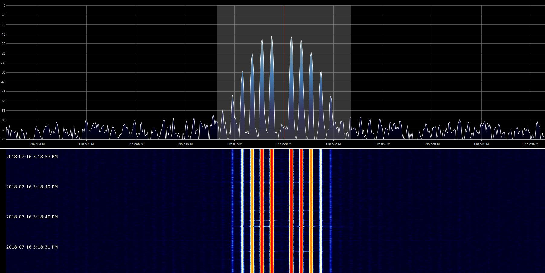 Frequency Modulation Wikiwand