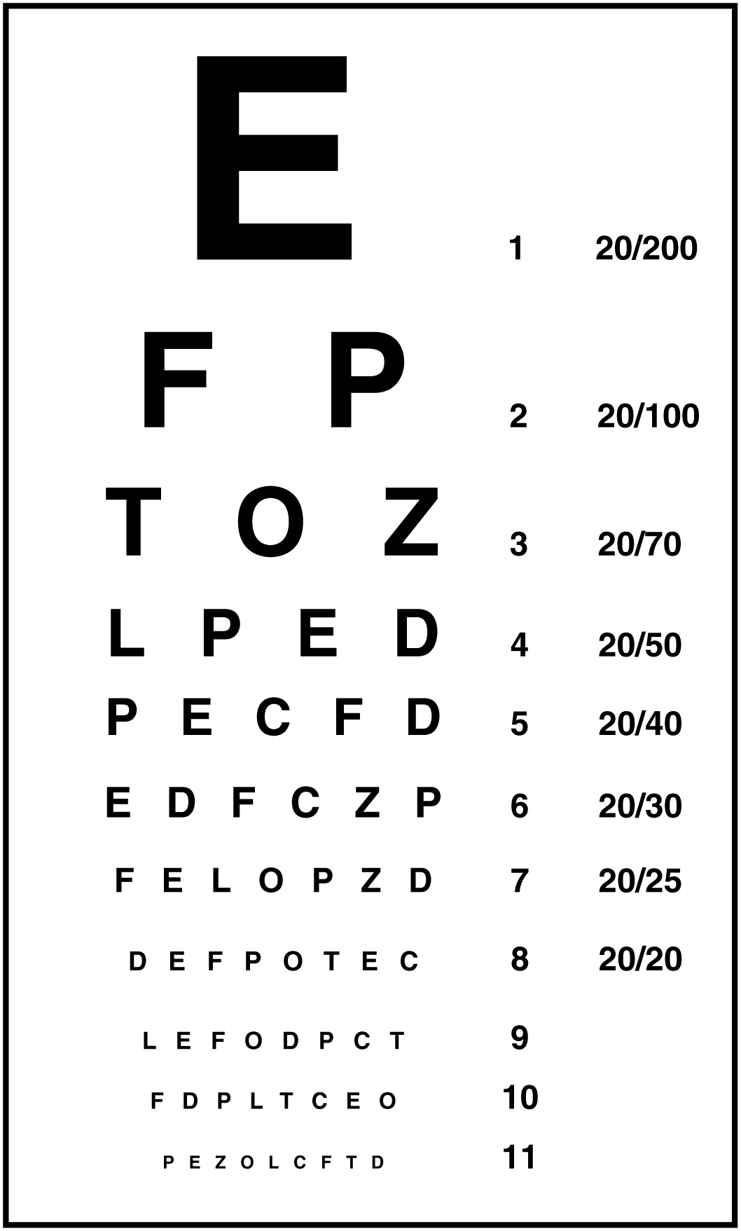 100 Chart Worksheet With Missing Numbers: 1606 Snellen Chart-02.jpg - Wikimedia Commons,Chart