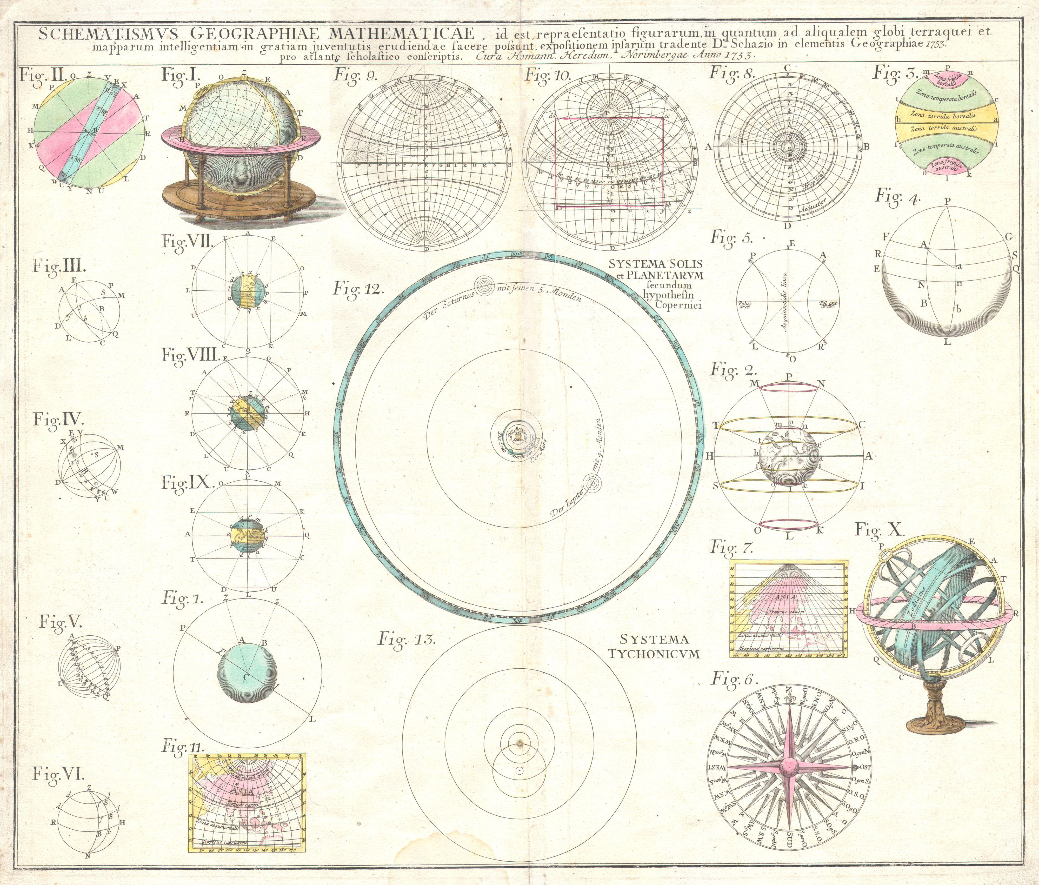 Turkey Cook Time Chart: 1753 Homann Heirs Solar System Astronomical Chart ,Chart