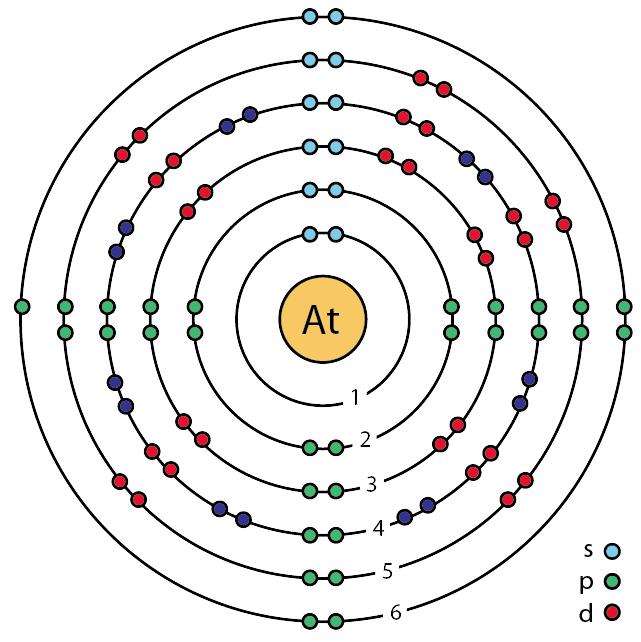 Bohr Diagram Of Astatine Diy Wiring Diagrams