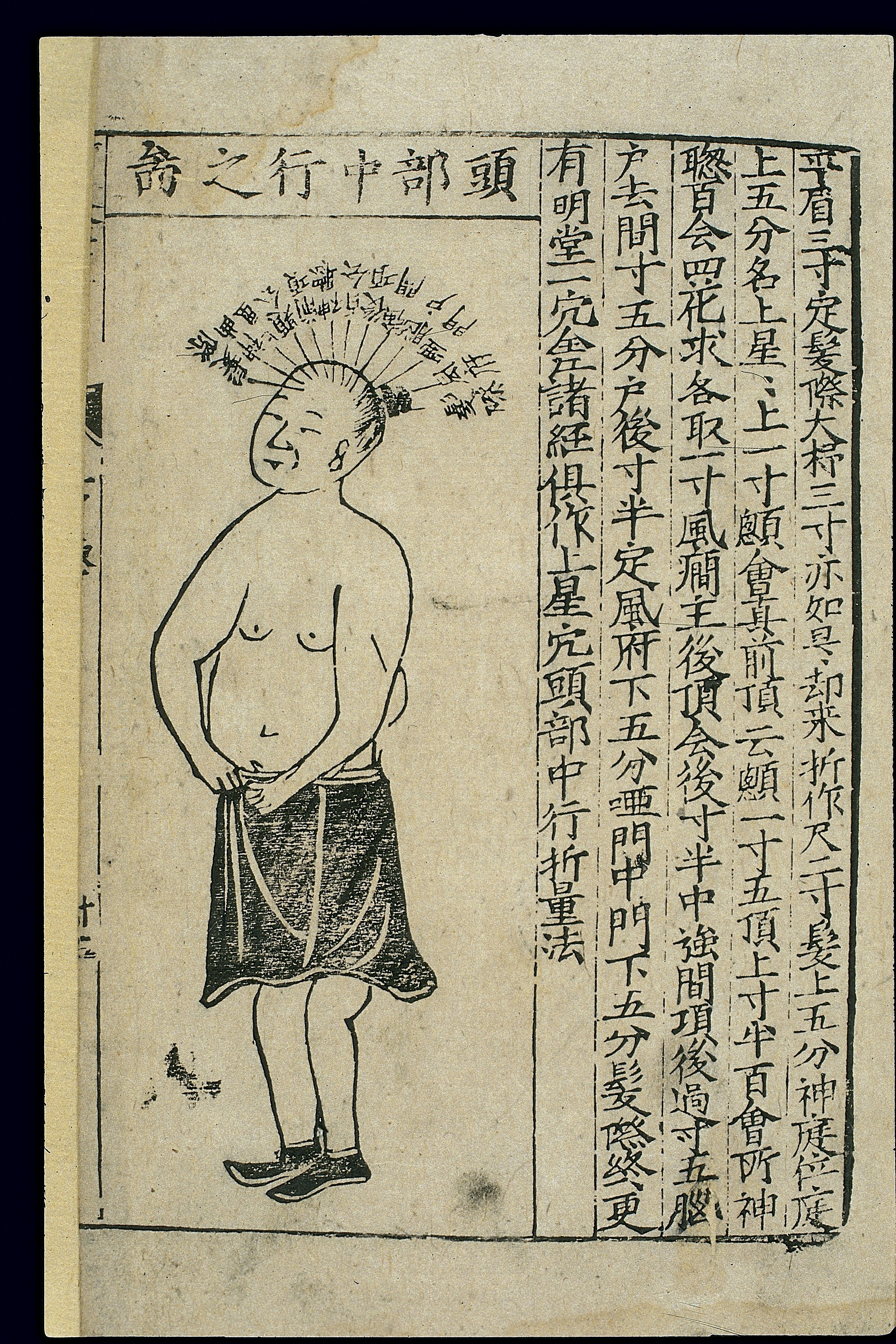 Head Size Conversion Chart: Acupuncture chart; midline of the head Chinese woodcut ,Chart