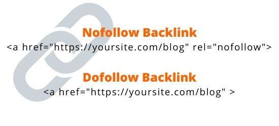File:Backlinklerin-novleri.jpg - Wikimedia Commons