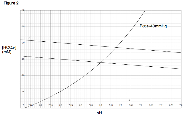 Davenport diagram wikipedia davenport diagram ccuart Images