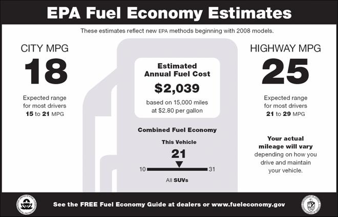 Fuel_economy_label_EPA_2008.jpg