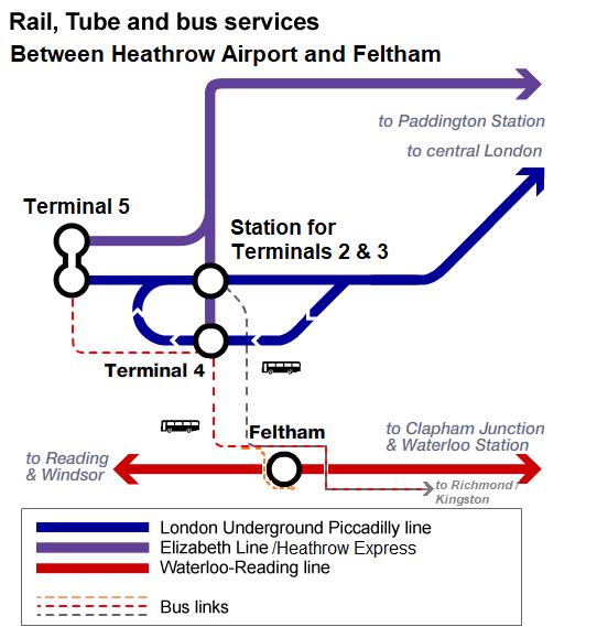 > Les différentes connexions en train et métro de l'aéroport de London Heathrow avec les centre de Londres - Images de Cnbrb