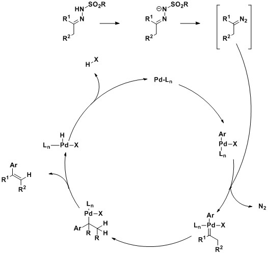Reaction mechanism follows the same steps as a standard organometallic coupling reaction.