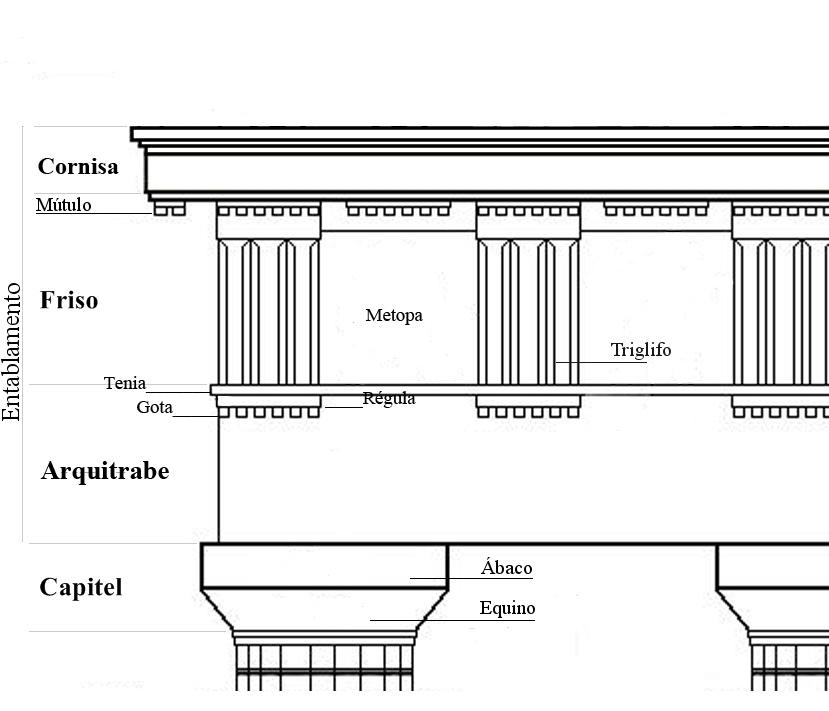 Mutuloa doriar ordeneko elementu arkitektonikoa da  marrazkian ikus dezakegun legez