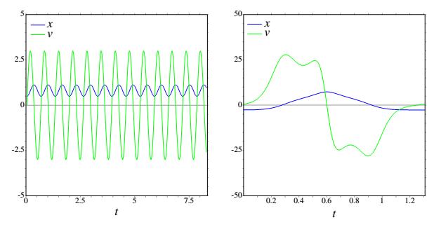 Ficheiro:Posição e velocidade em função do tempo no caso de um ciclo (esquerda) e de uma órbita homoclínica..png - Wikipédia, a enciclopédia livre