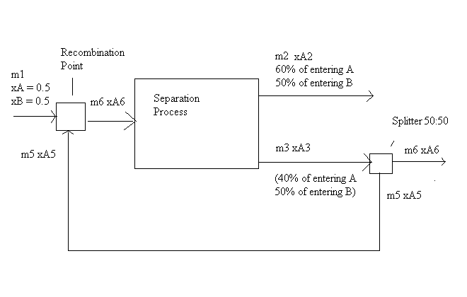 Separator Example Flowchart with Recycle.PNG