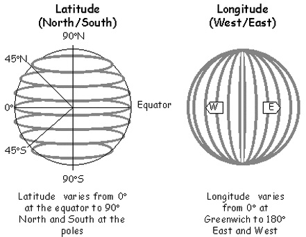 This is a basic photo showing that latitude lines are horizontal and longitude lines are vertical- 2014-07-25 20-36.jpg
