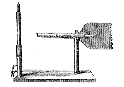 Tube anemometer invented by William Henry Dines. The movable part (right) is mounted on the fixed part (left). Tube anemometer invented by William Henry Dines.jpg