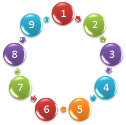 numerology personality
