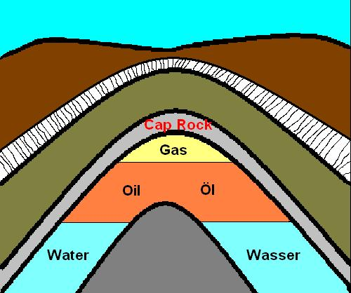 File:2010-11-16 Oil reservoir 1.JPG - Wikipedia