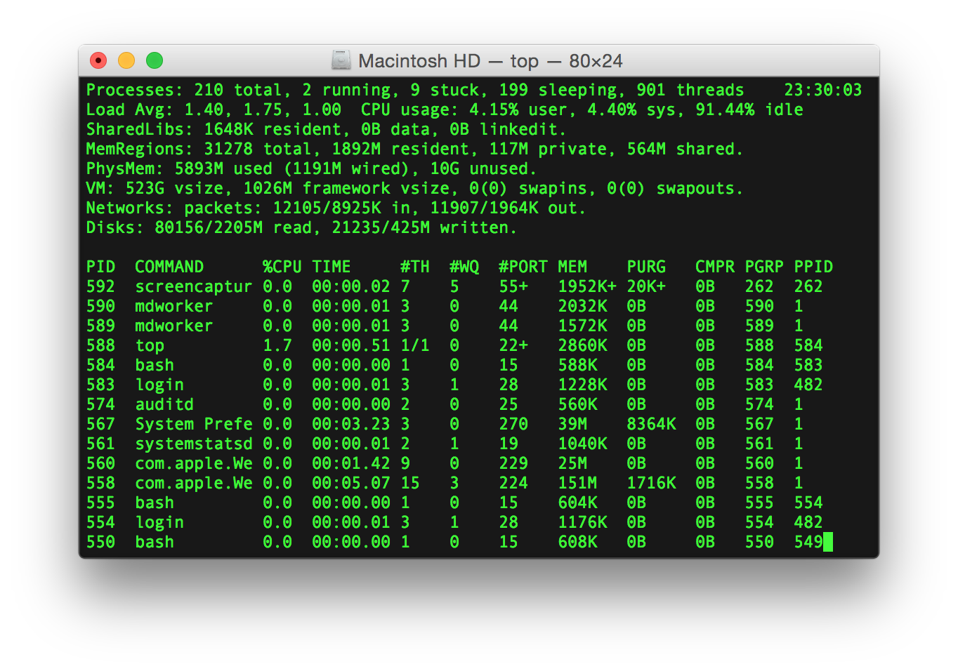 page up on mac terminal