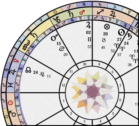 Astrological Chart: Astro detail.jpg - Wikimedia Commons,Chart