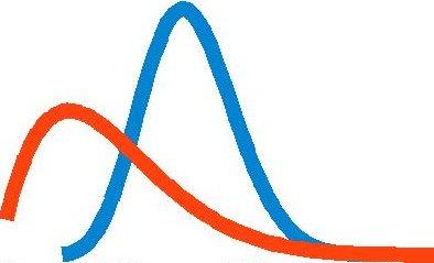 Bayes icon.jpg