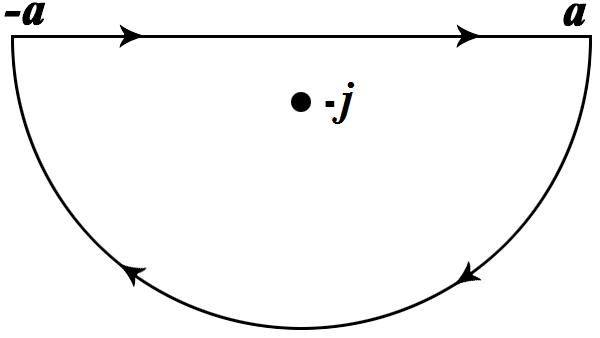 File:ContourDiagram2 j.png