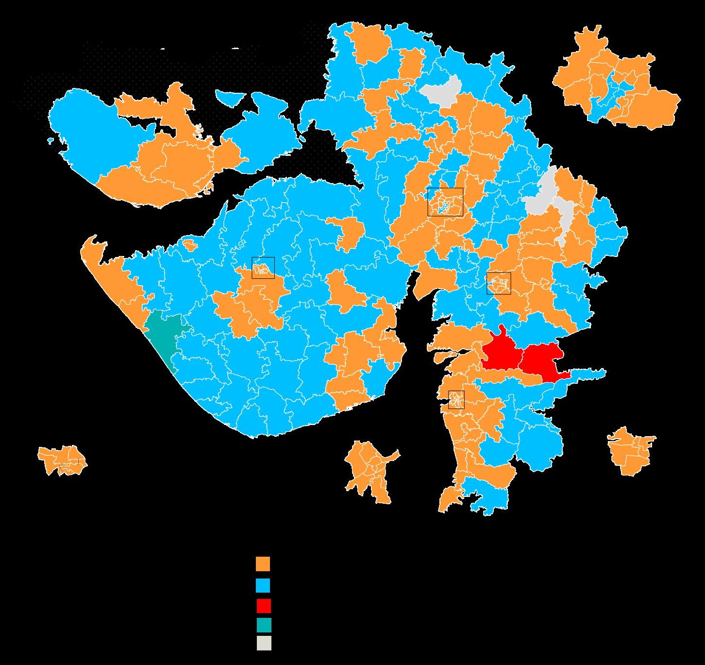 gujarat election results 2020