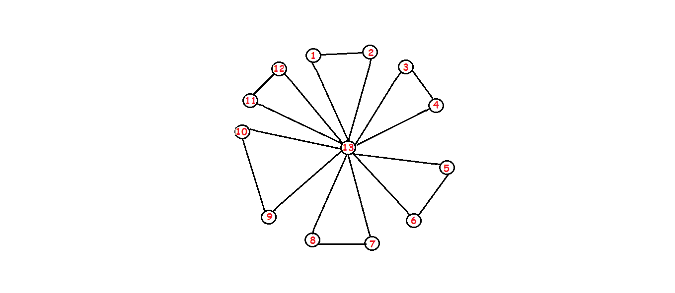 File Harmonious Colouring On Frienship Graph Png Wikimedia Commons