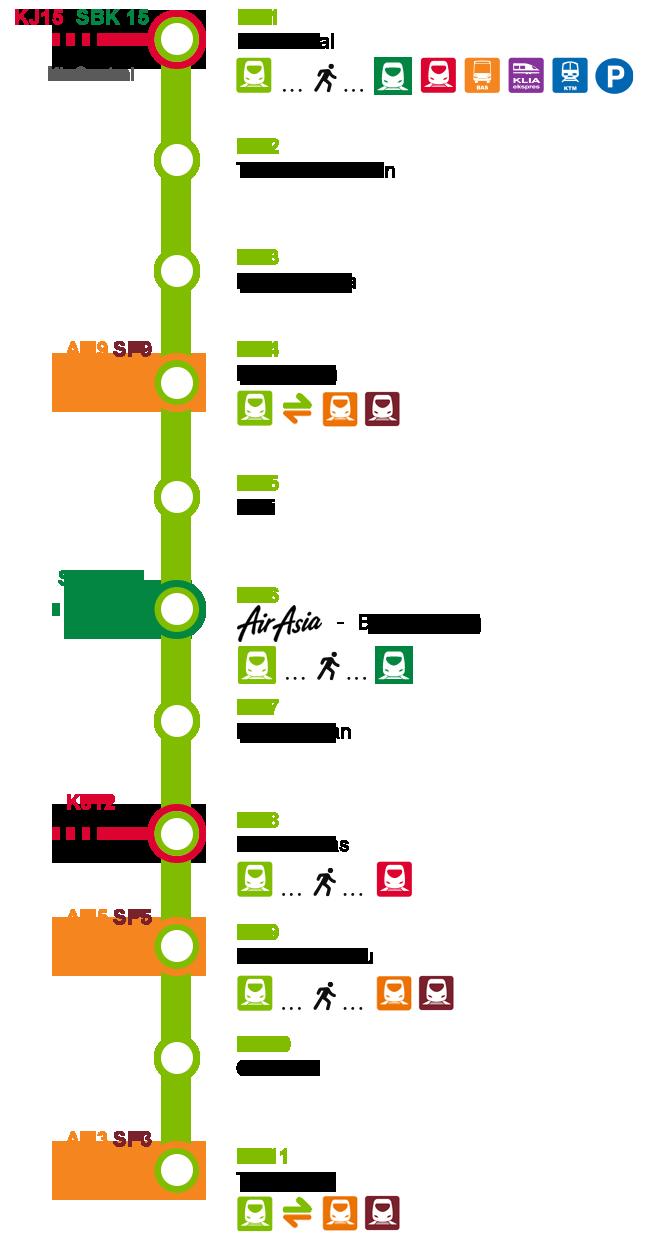 Ktm City Map