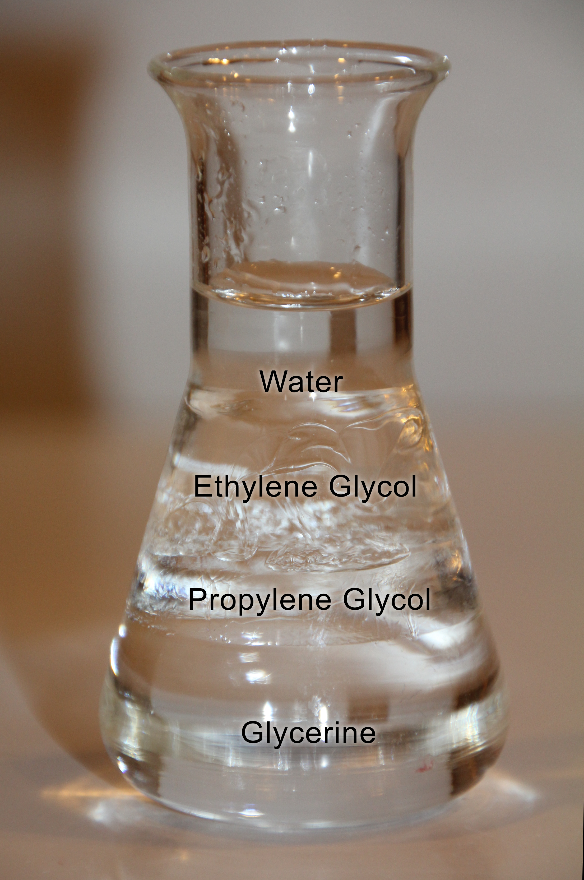 Propylene Glycol In Dog Food