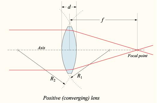 Lens1.png