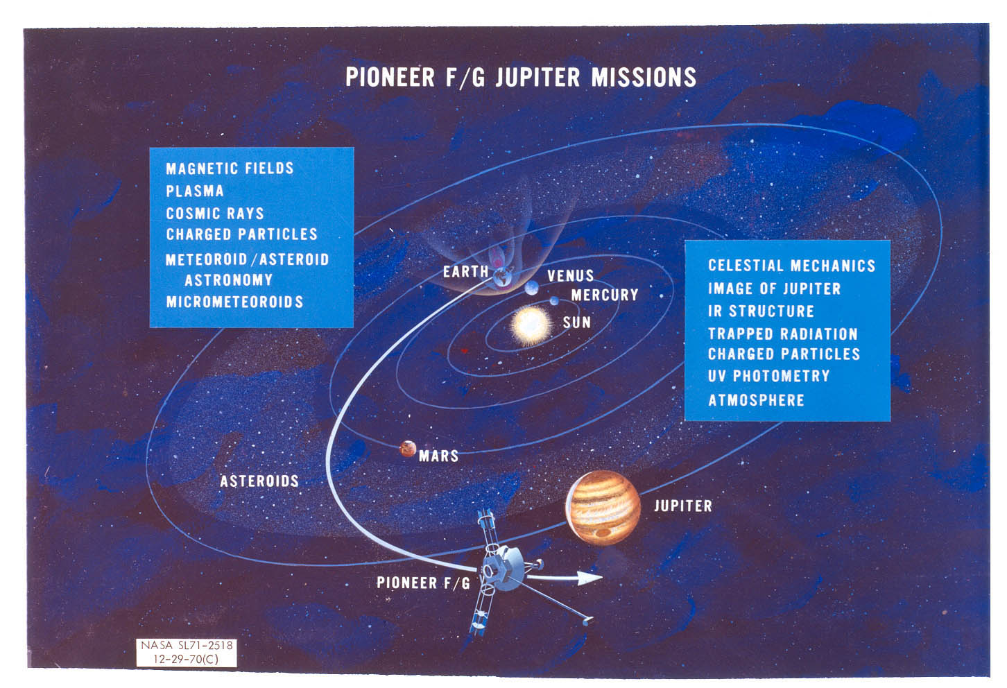 nasa pioneer mission 10 - photo #22