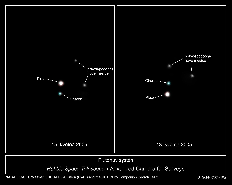 Pluto S Moons New Names