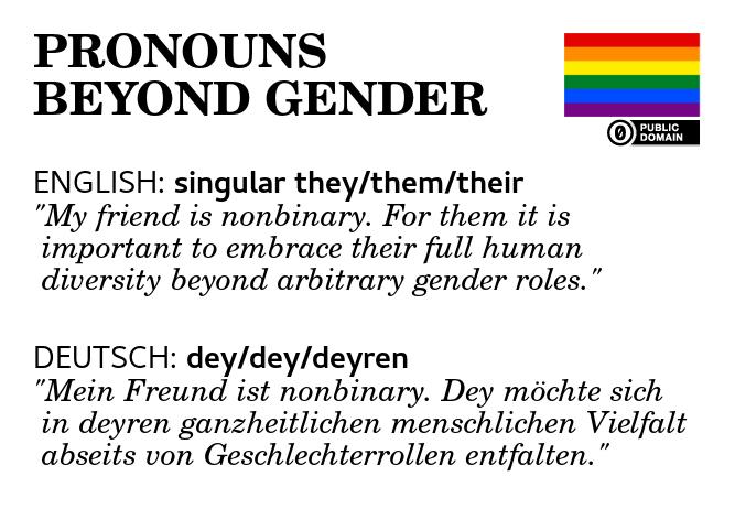 Geschlechtergerechte Sprache Wikipedia