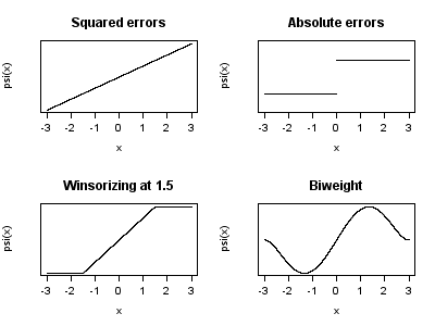 Theory and Methods (with R)