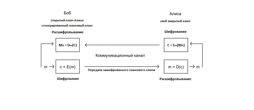 rsa public key encryption pdf