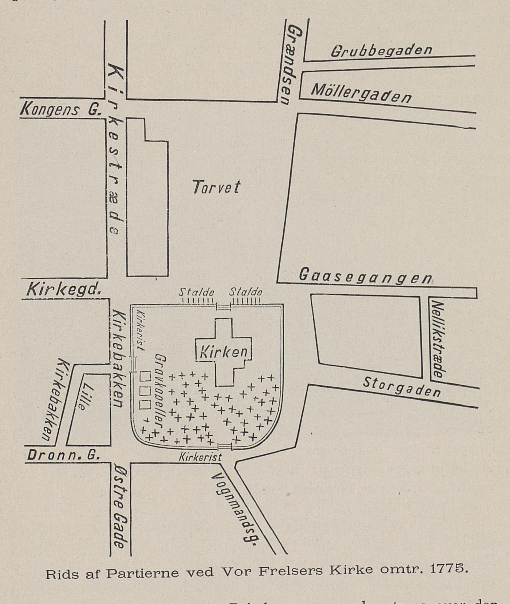 File:Stortorvet fra Alf Collett 1893.jpg - Wikimedia Commons