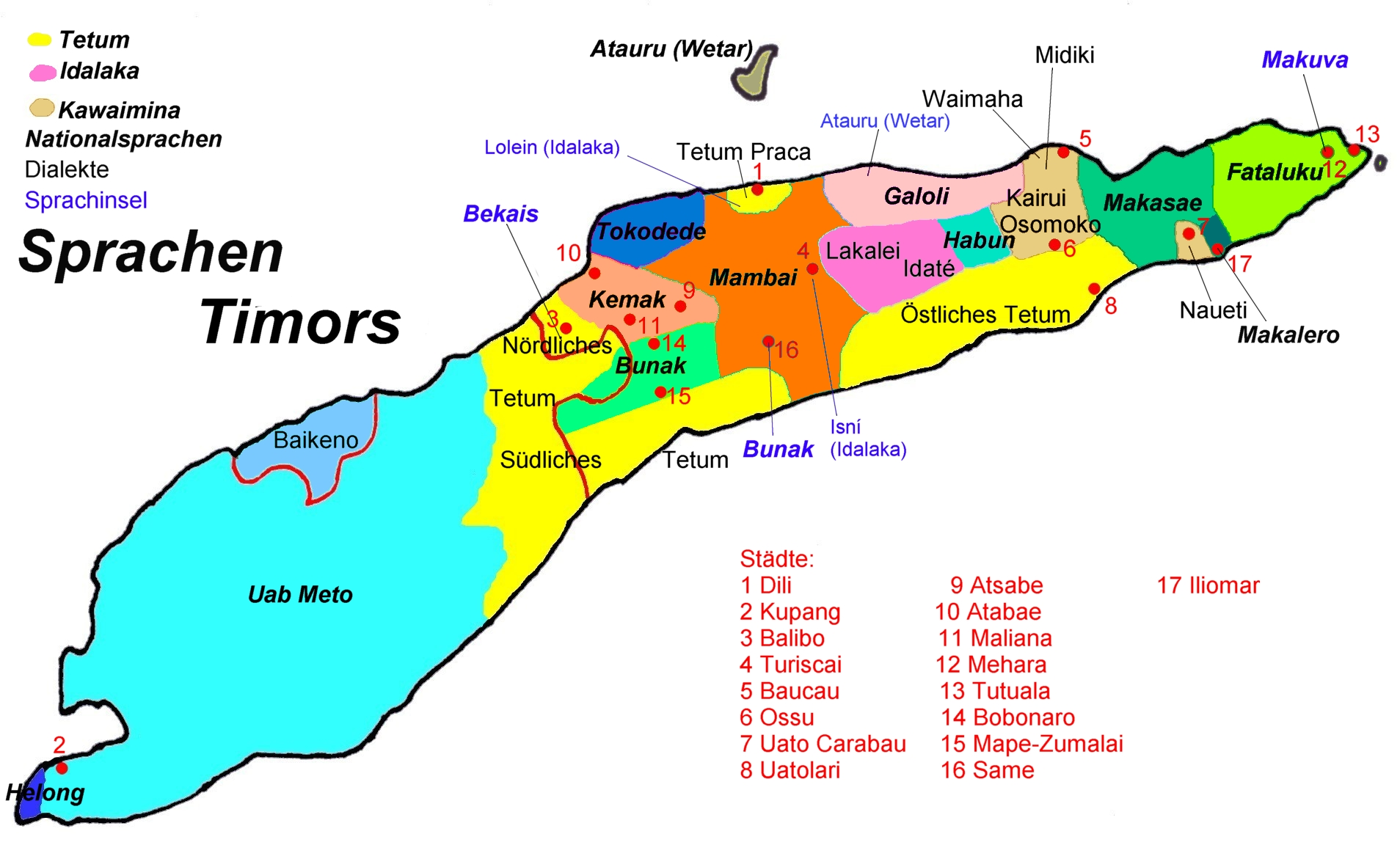 Language of West Timor