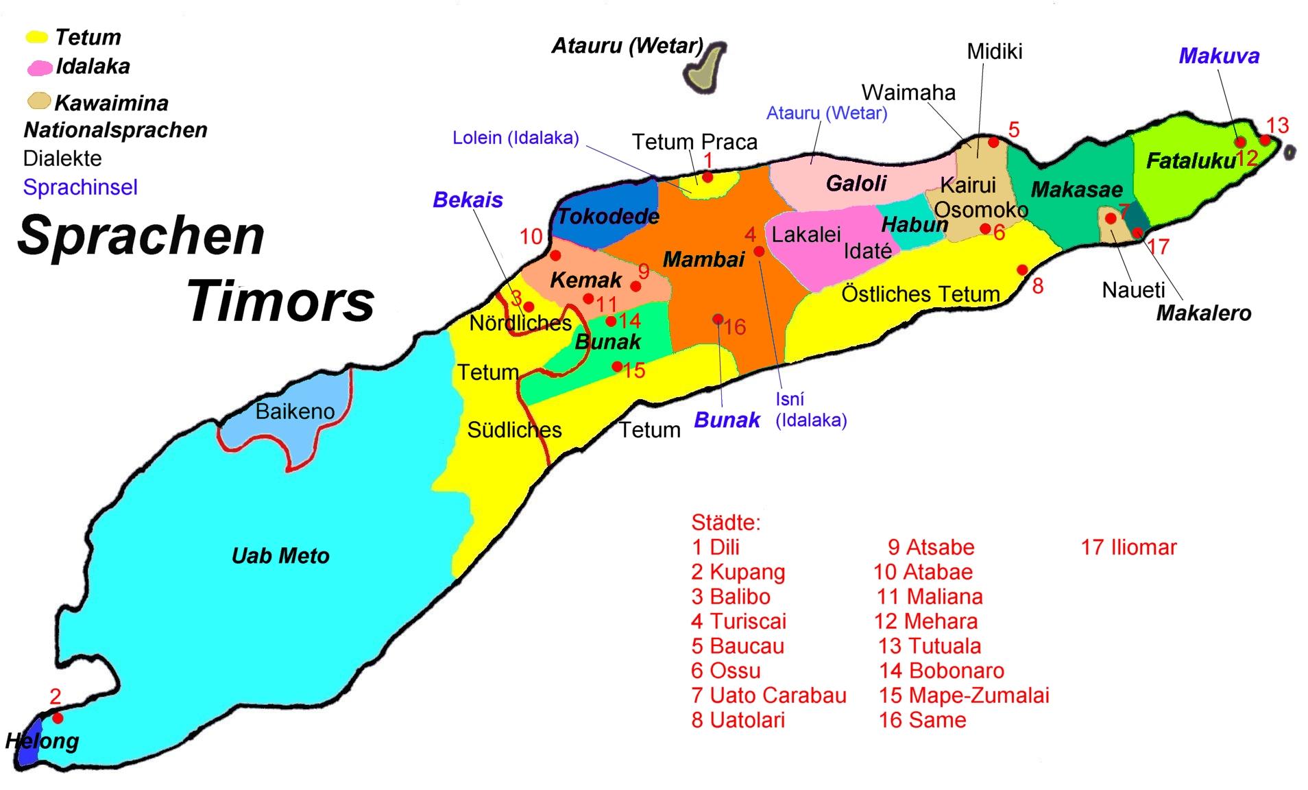 Language of West Timor