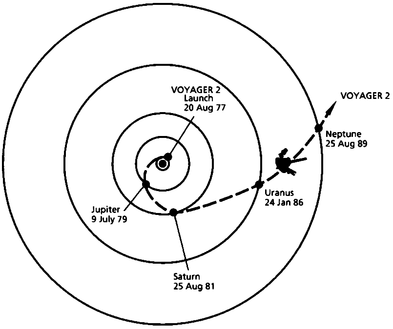 voyager 2 dimensions - photo #37