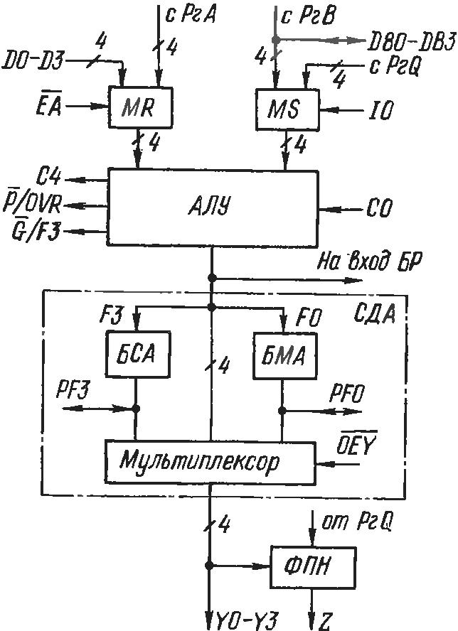 File:Структурная схема блока