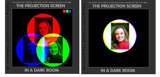 Mezcla aditiva del modelo RGB (rojo-verde-azul), usado en la proyección a color en un ambiente oscuro.