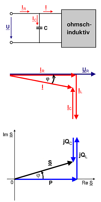 versuch wechselspannung mit zeigerdiagramme