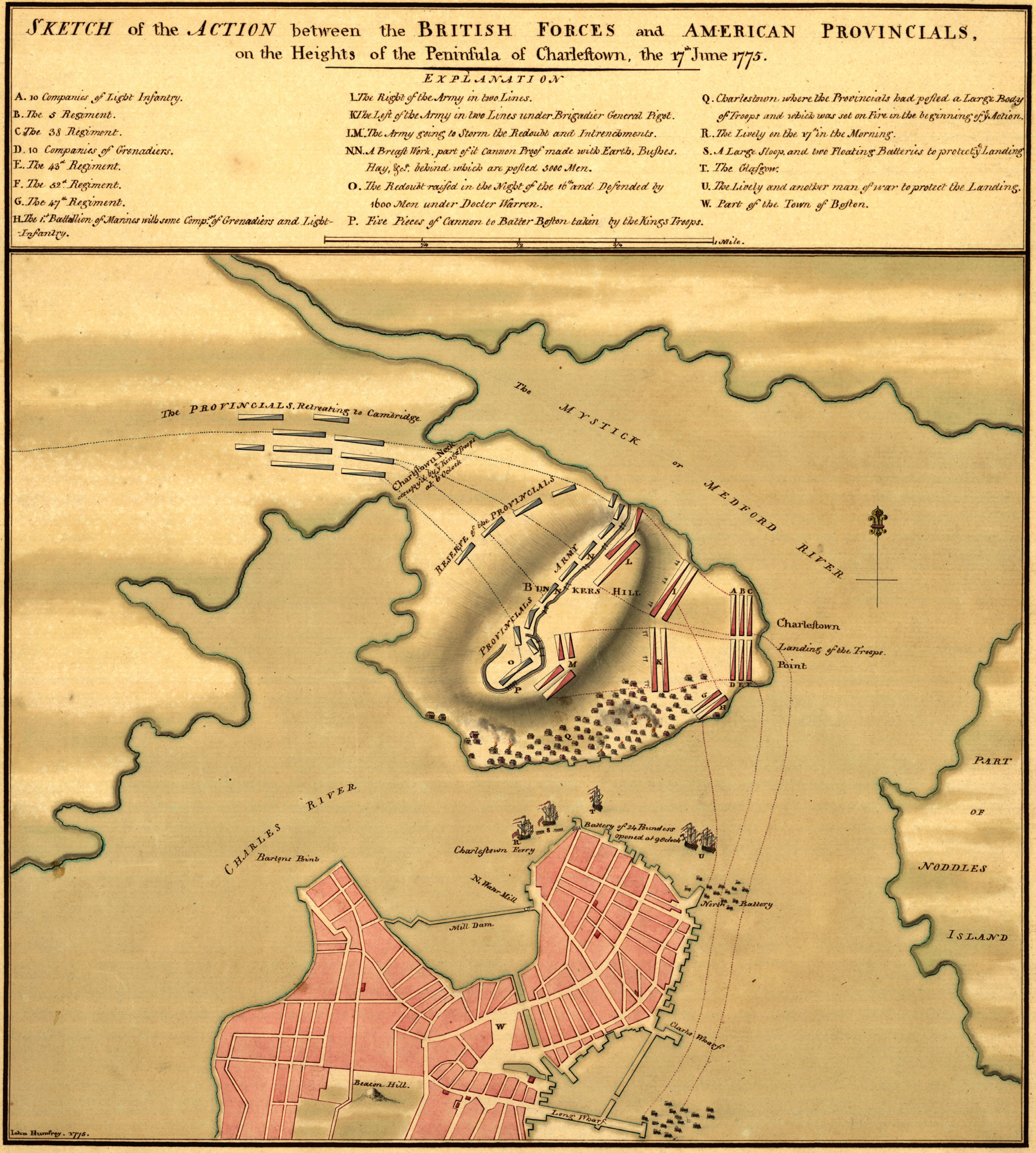 An Analysis of the Battle of Bunker Hill
