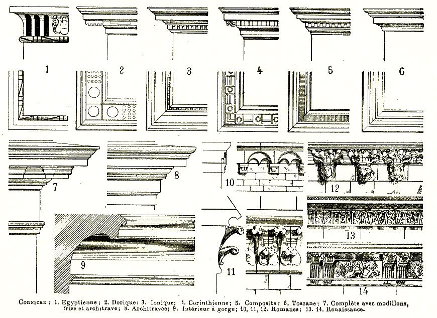 Vijenac Arhitektura Wikipedija