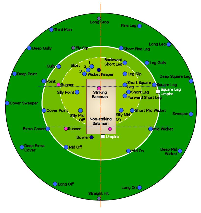 File Cricketposnsmswd Png Wikimedia Commons