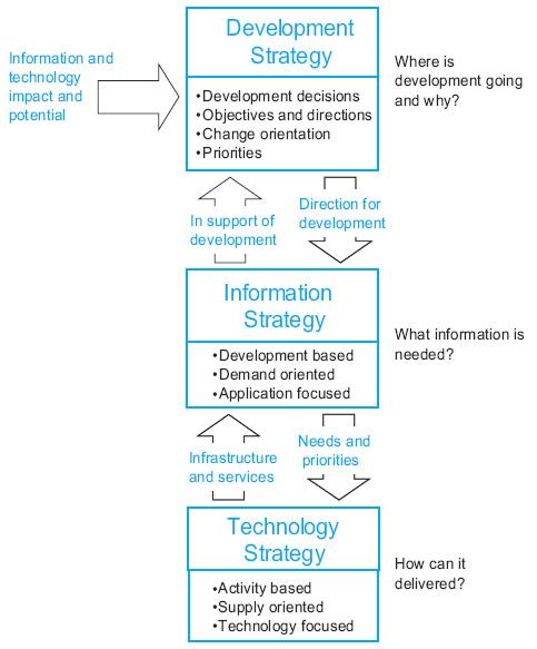 Eprimer pov figure 2.jpg