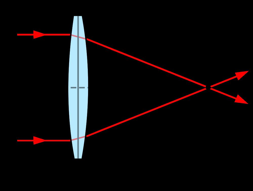 camera de contrôle a distance