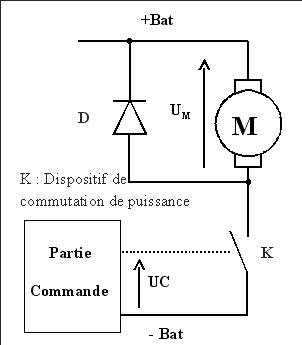 Image Result For Regulateur De Tension