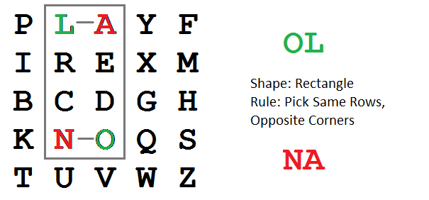 Playfair Cipher 05 OL to NA.png