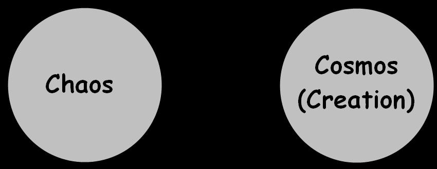 Procreation theory