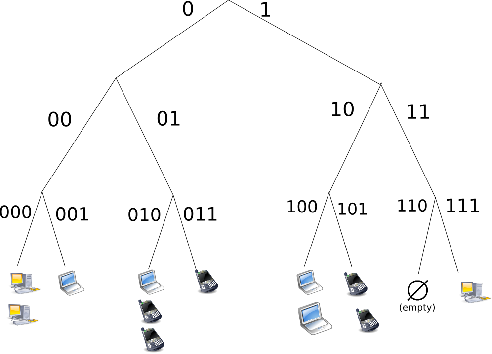 client-server-network